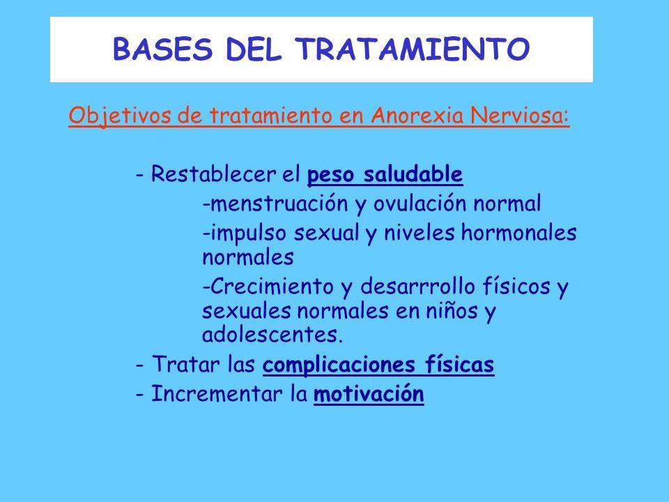 BASES DEL TRATAMIENTO Objetivos de tratamiento en Anorexia Nerviosa: