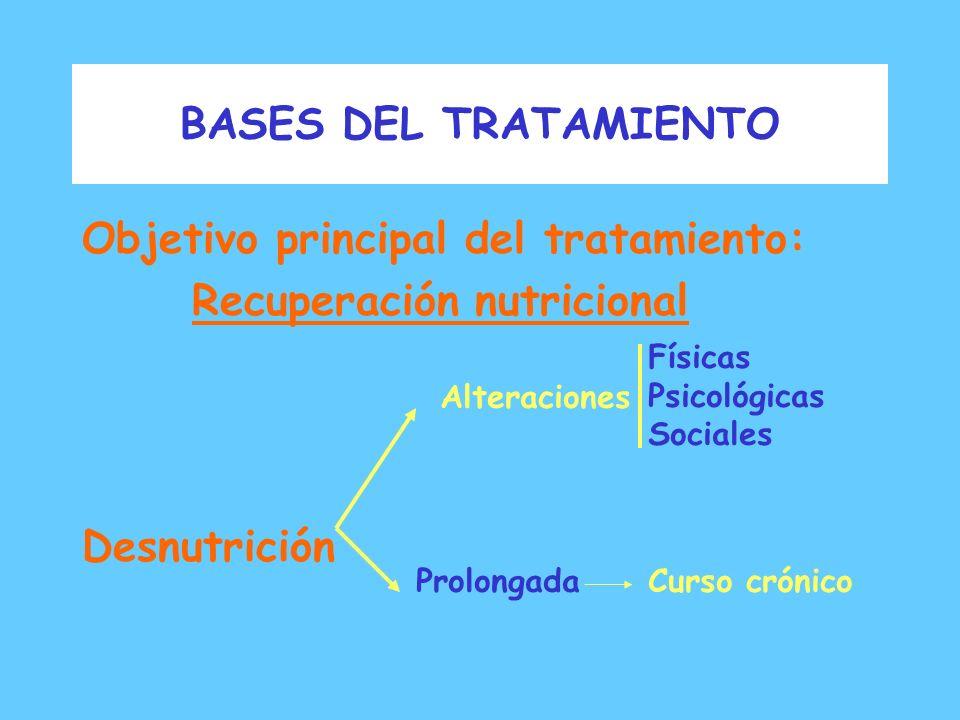 Objetivo principal del tratamiento: Recuperación nutricional