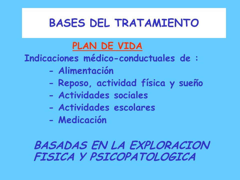 BASADAS EN LA EXPLORACION FISICA Y PSICOPATOLOGICA
