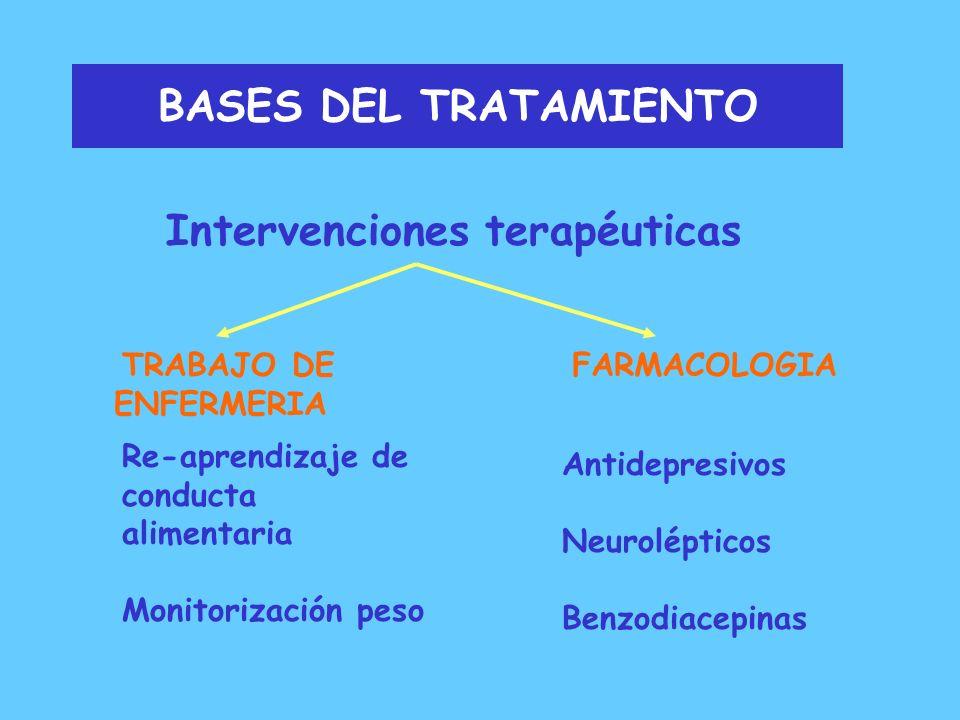 Intervenciones terapéuticas