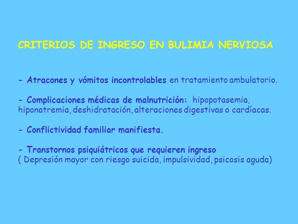 CRITERIOS DE INGRESO EN BULIMIA NERVIOSA