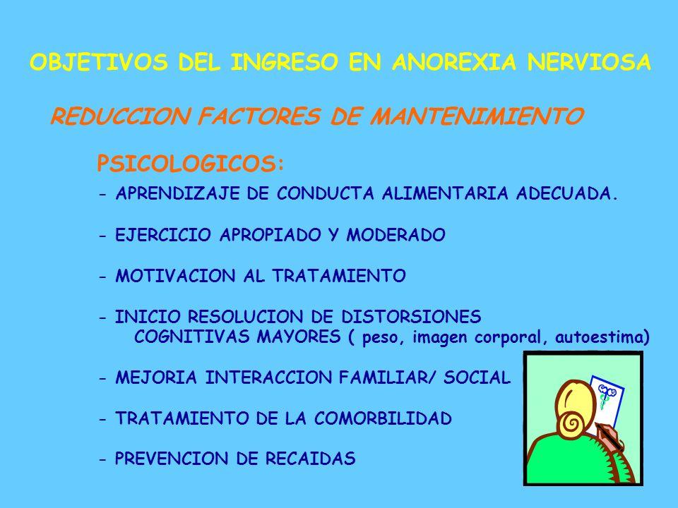 OBJETIVOS DEL INGRESO EN ANOREXIA NERVIOSA