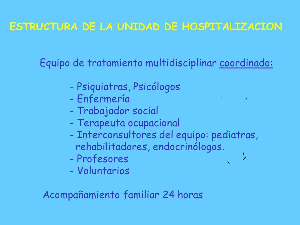 ESTRUCTURA DE LA UNIDAD DE HOSPITALIZACION