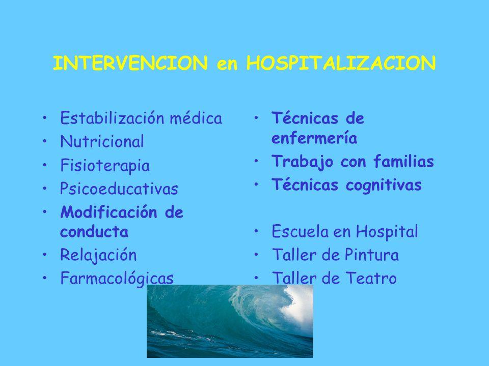 INTERVENCION en HOSPITALIZACION