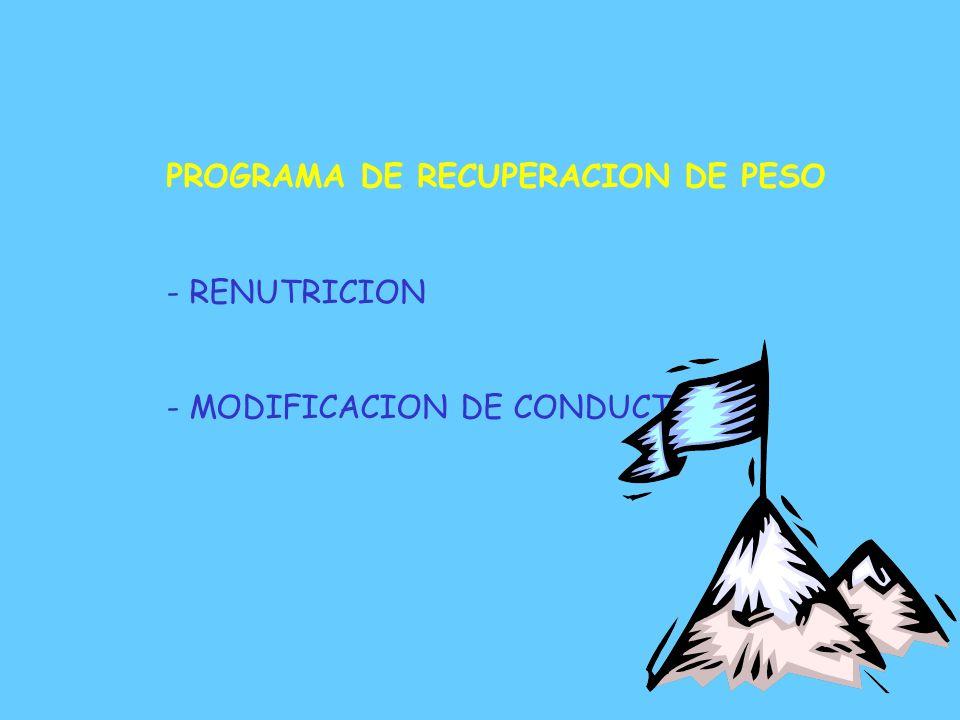 PROGRAMA DE RECUPERACION DE PESO