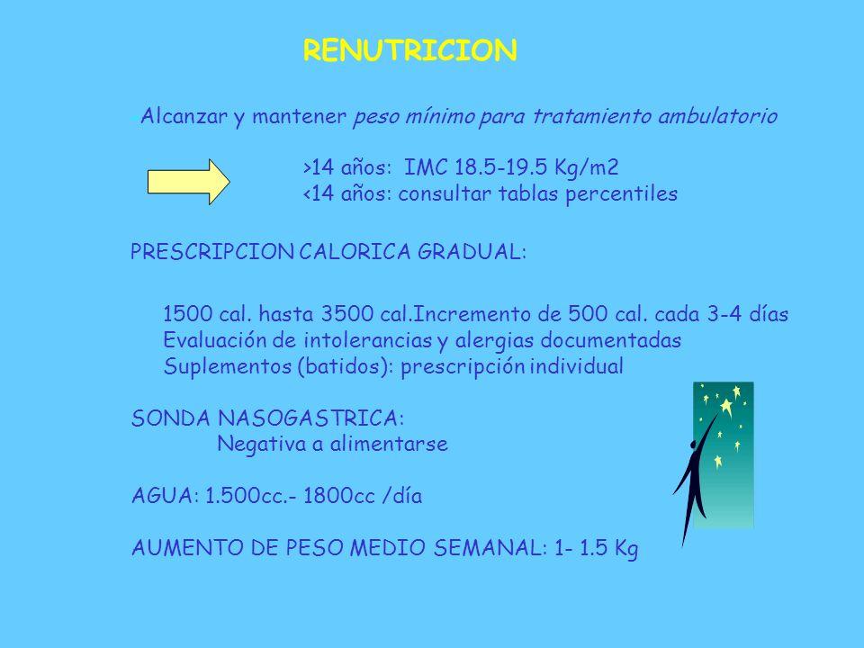 RENUTRICION -Alcanzar y mantener peso mínimo para tratamiento ambulatorio. >14 años: IMC 18.5-19.5 Kg/m2.