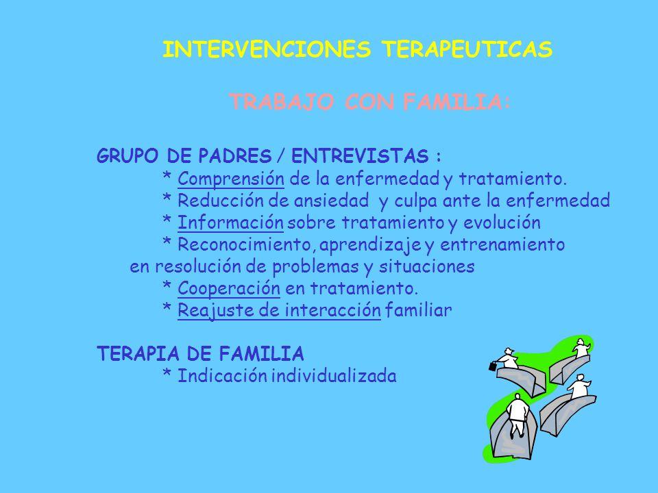 INTERVENCIONES TERAPEUTICAS TRABAJO CON FAMILIA: