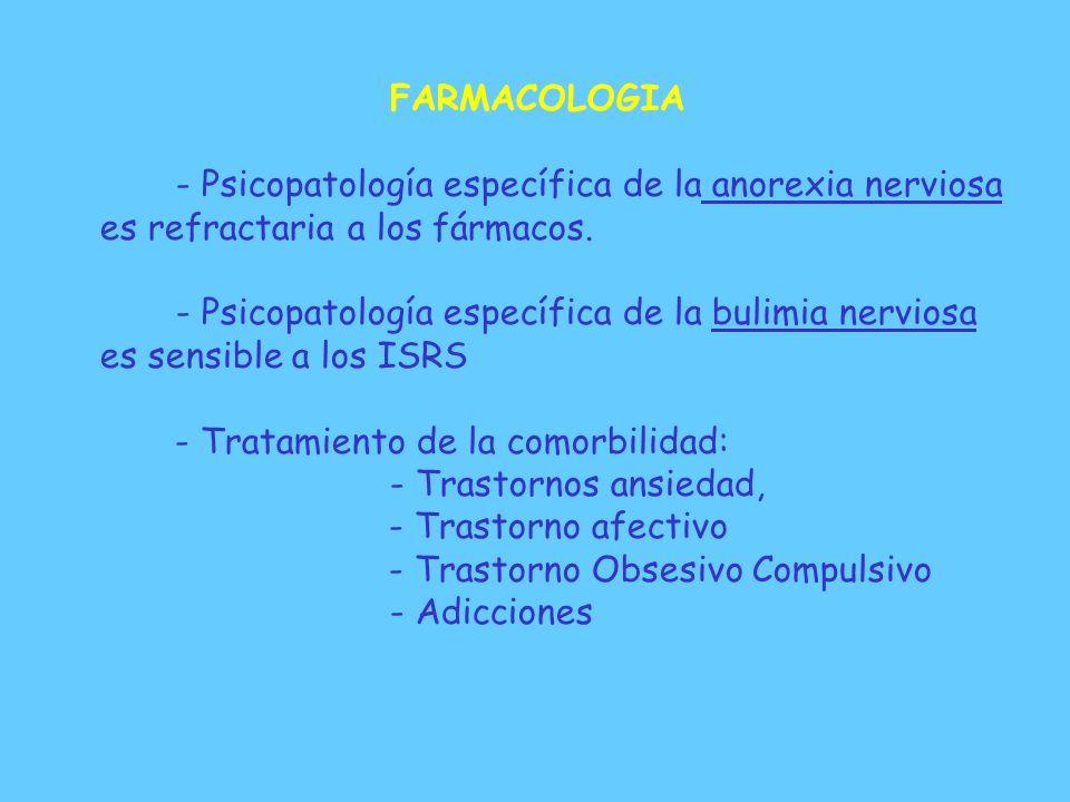 FARMACOLOGIA - Psicopatología específica de la anorexia nerviosa. es refractaria a los fármacos. - Psicopatología específica de la bulimia nerviosa.