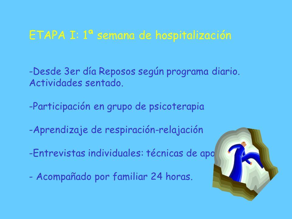 ETAPA I: 1ª semana de hospitalización