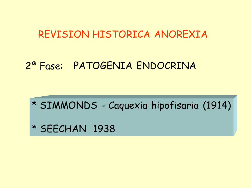 REVISION HISTORICA ANOREXIA