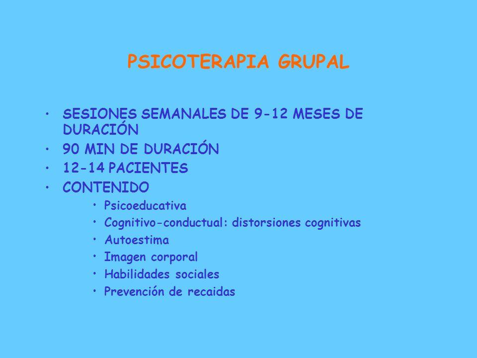 PSICOTERAPIA GRUPAL SESIONES SEMANALES DE 9-12 MESES DE DURACIÓN