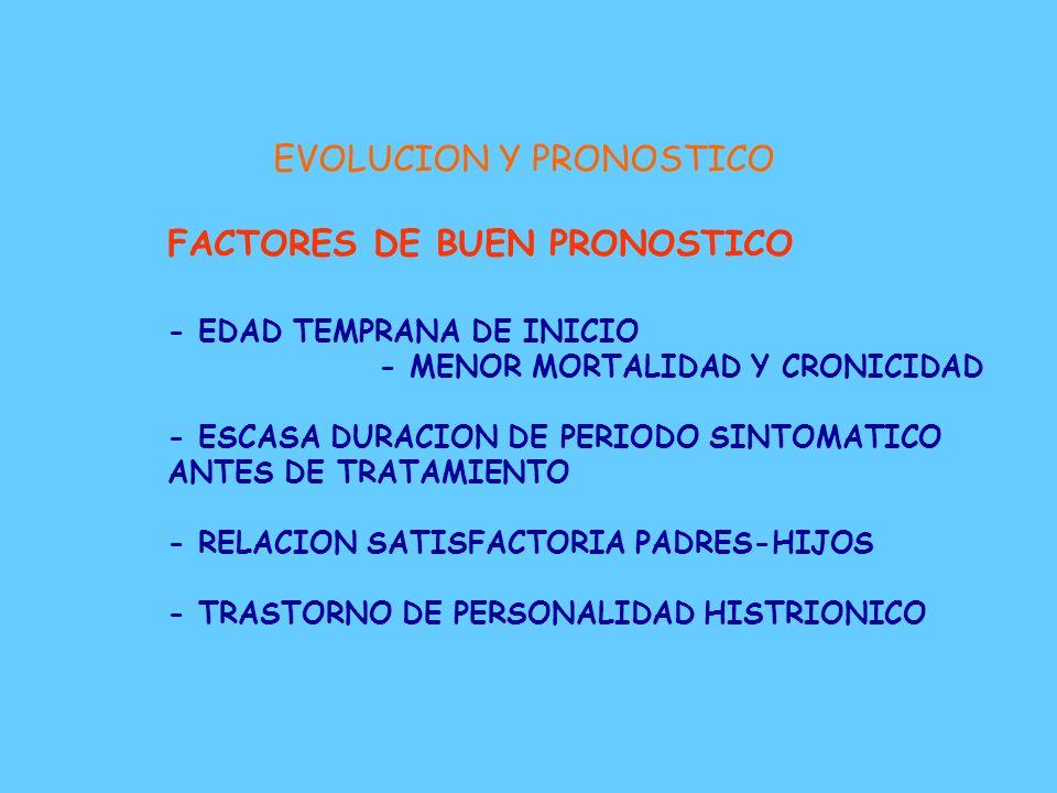 EVOLUCION Y PRONOSTICO FACTORES DE BUEN PRONOSTICO