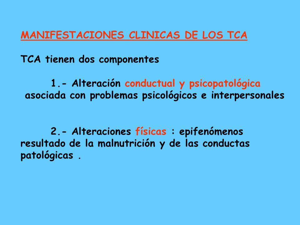 MANIFESTACIONES CLINICAS DE LOS TCA