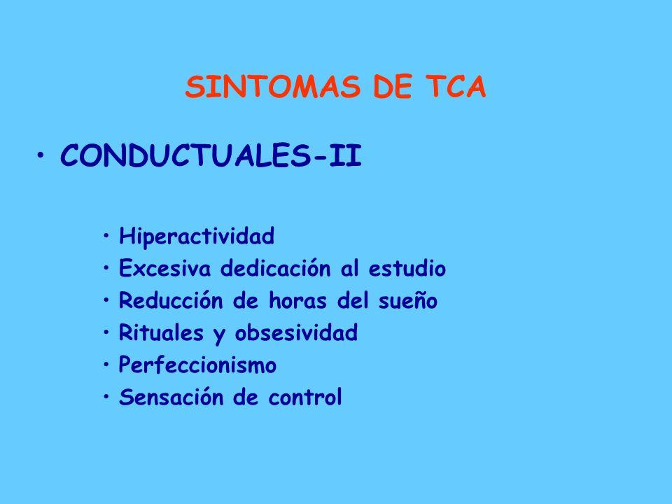 SINTOMAS DE TCA CONDUCTUALES-II Hiperactividad