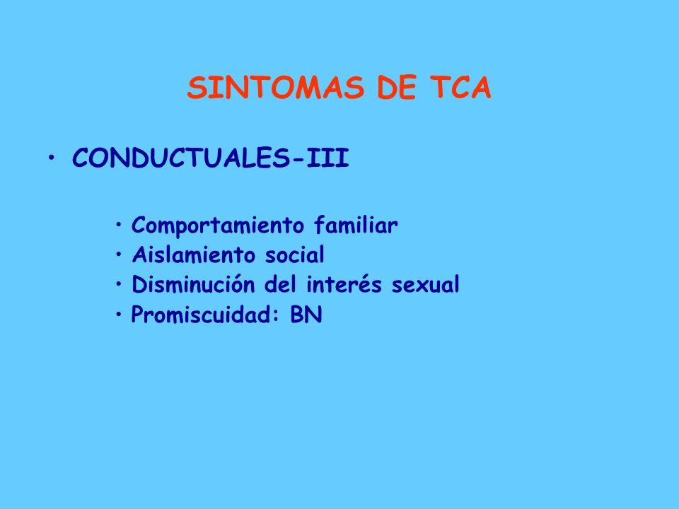 SINTOMAS DE TCA CONDUCTUALES-III Comportamiento familiar
