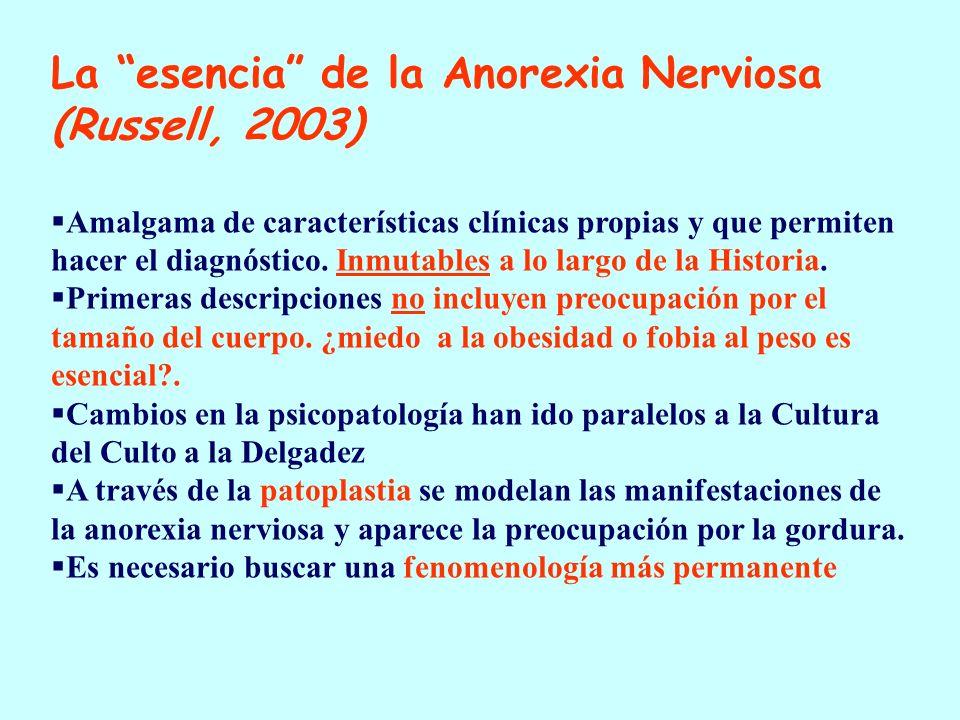 La esencia de la Anorexia Nerviosa (Russell, 2003)