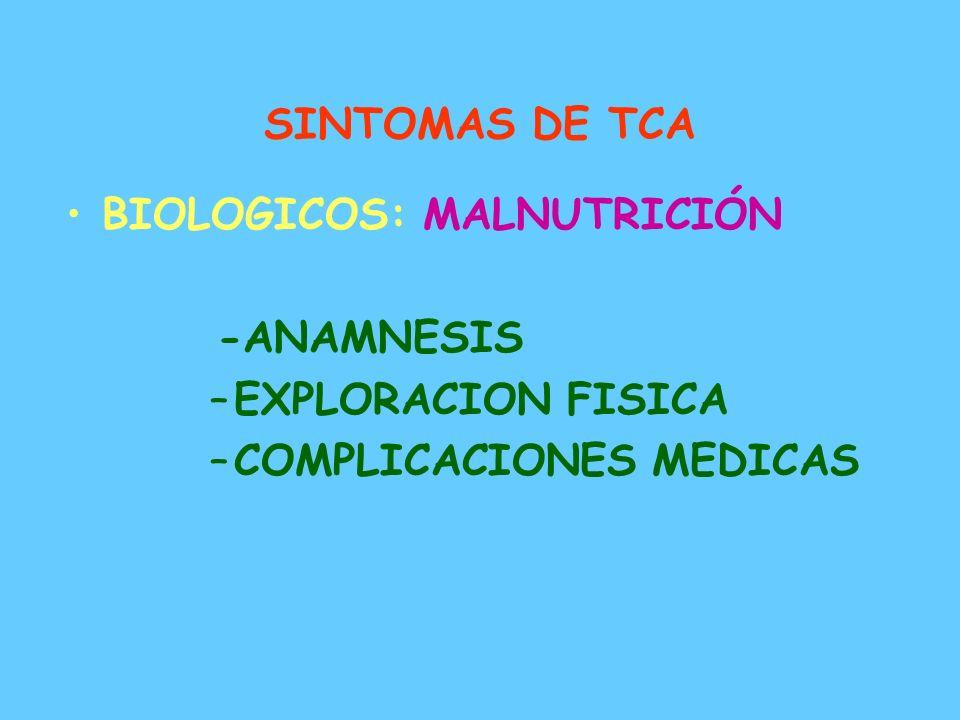 SINTOMAS DE TCA BIOLOGICOS: MALNUTRICIÓN -ANAMNESIS EXPLORACION FISICA COMPLICACIONES MEDICAS