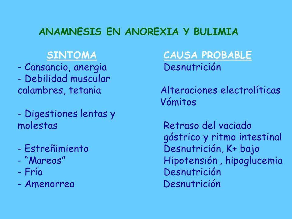 ANAMNESIS EN ANOREXIA Y BULIMIA