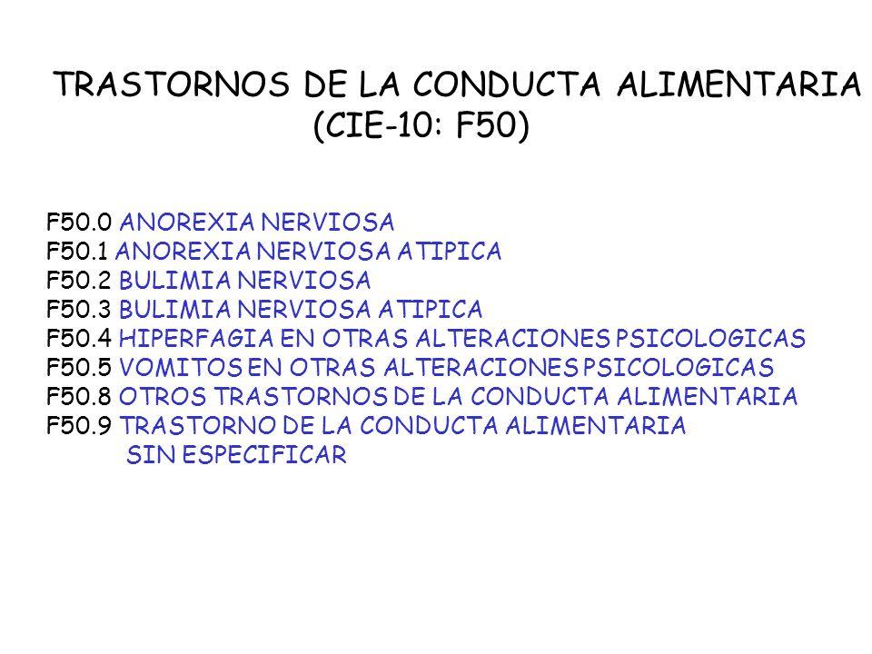 TRASTORNOS DE LA CONDUCTA ALIMENTARIA (CIE-10: F50)