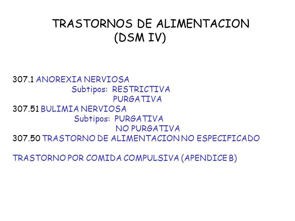 TRASTORNOS DE ALIMENTACION (DSM IV)