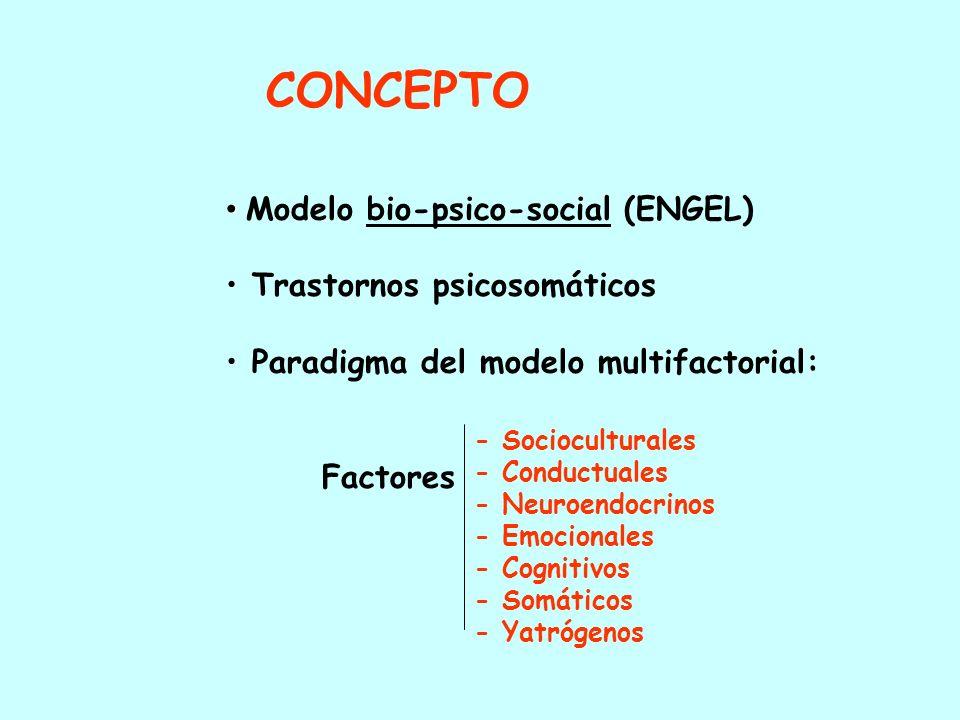 CONCEPTO Modelo bio-psico-social (ENGEL) Trastornos psicosomáticos