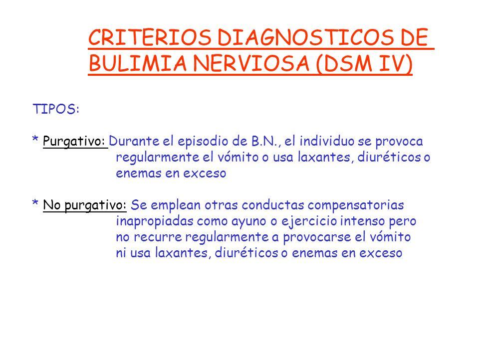 CRITERIOS DIAGNOSTICOS DE BULIMIA NERVIOSA (DSM IV)