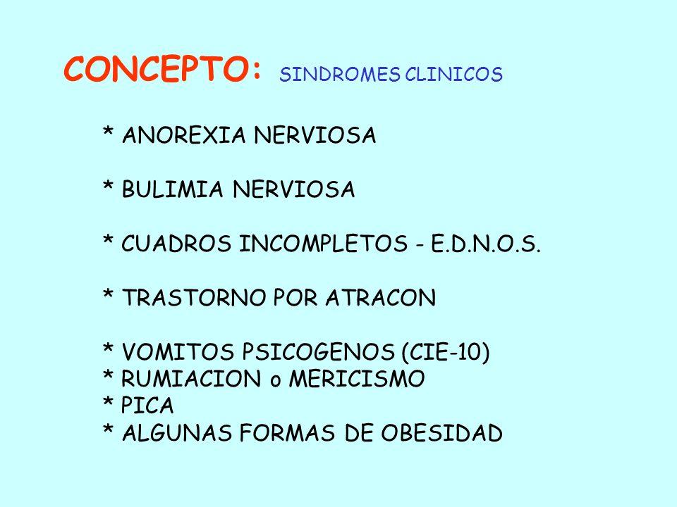 CONCEPTO: SINDROMES CLINICOS