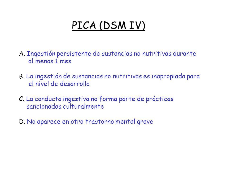 PICA (DSM IV) A. Ingestión persistente de sustancias no nutritivas durante. al menos 1 mes.