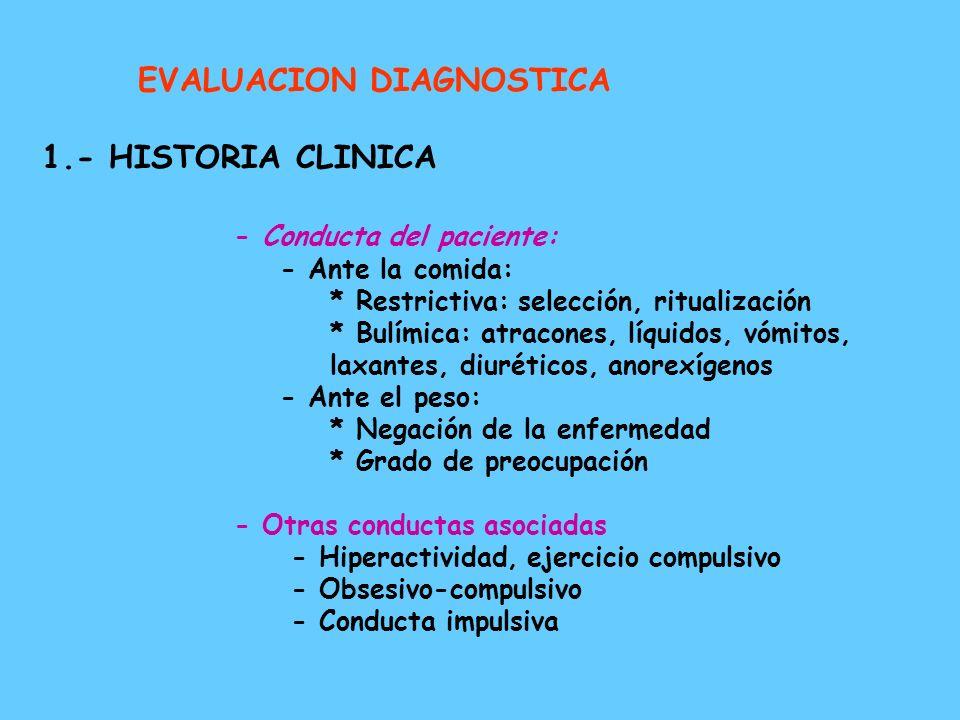 EVALUACION DIAGNOSTICA 1.- HISTORIA CLINICA - Conducta del paciente: