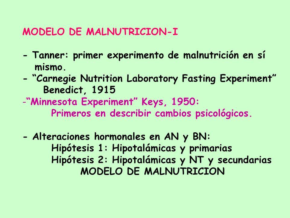 MODELO DE MALNUTRICION-I