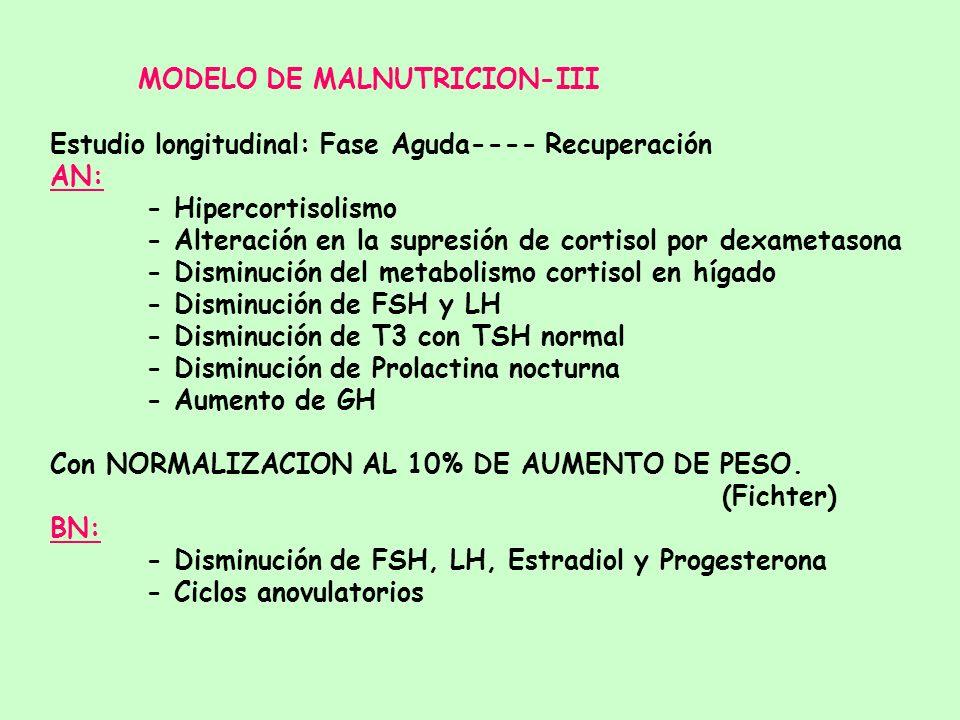 MODELO DE MALNUTRICION-III