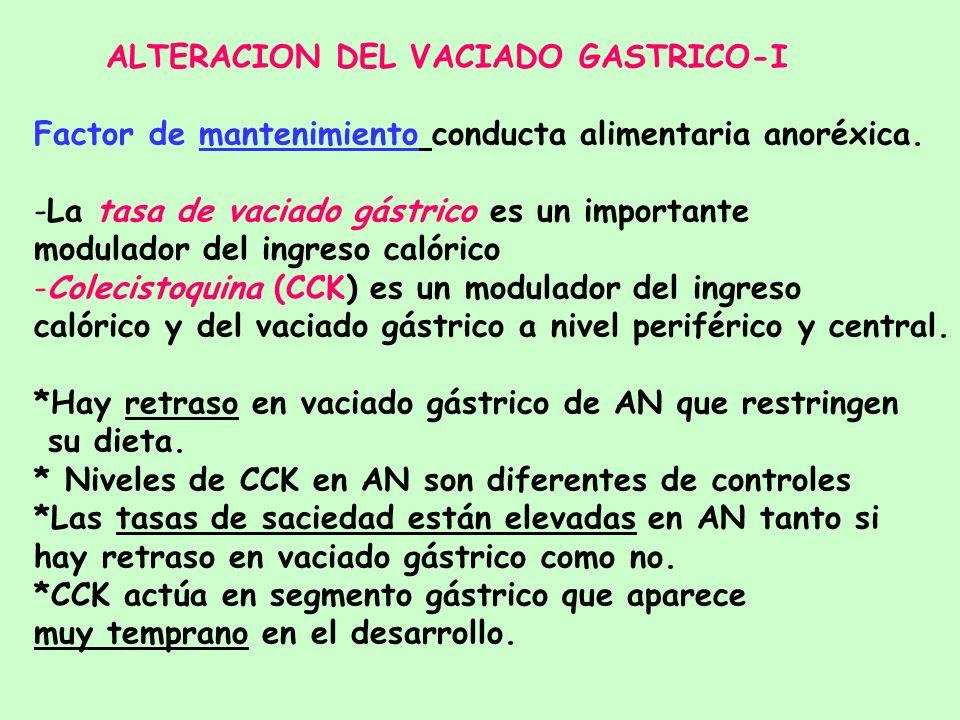ALTERACION DEL VACIADO GASTRICO-I