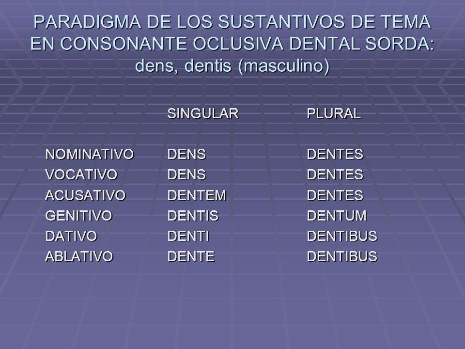 PARADIGMA DE LOS SUSTANTIVOS DE TEMA EN CONSONANTE OCLUSIVA DENTAL SORDA: dens, dentis (masculino)