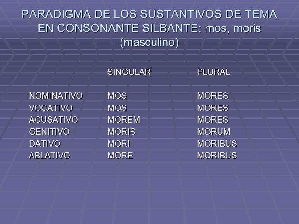 PARADIGMA DE LOS SUSTANTIVOS DE TEMA EN CONSONANTE SILBANTE: mos, moris (masculino)