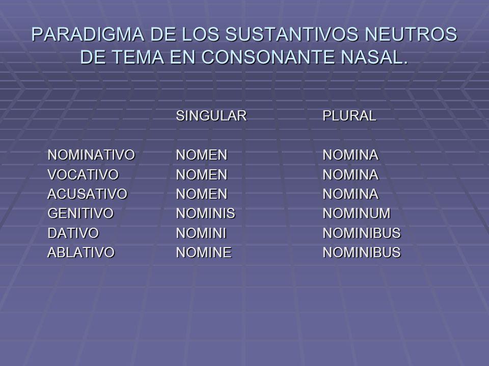 PARADIGMA DE LOS SUSTANTIVOS NEUTROS DE TEMA EN CONSONANTE NASAL.