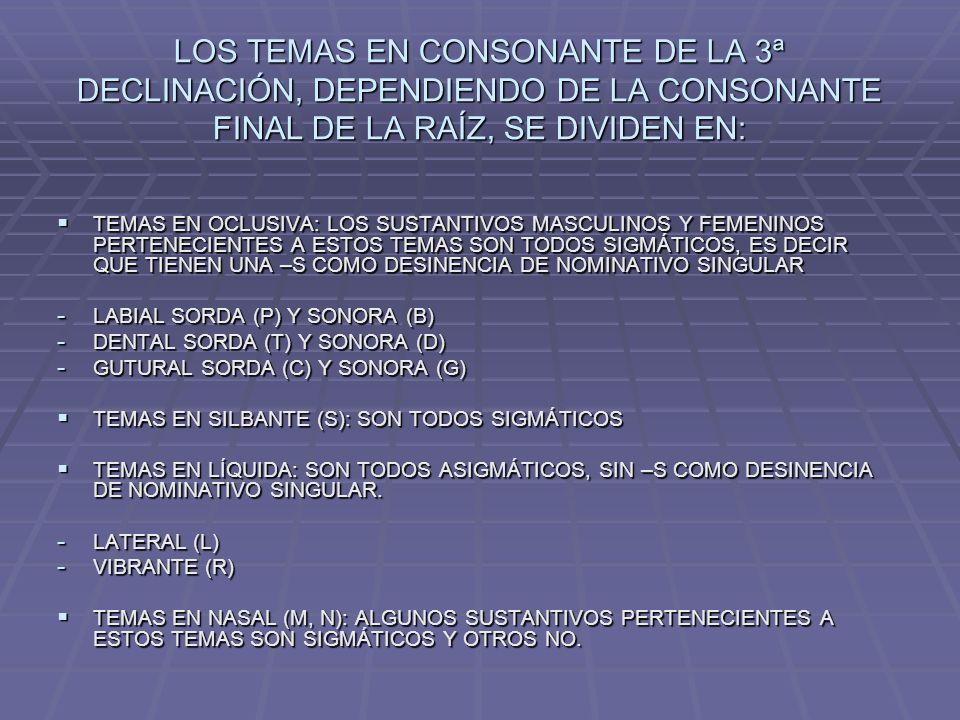 LOS TEMAS EN CONSONANTE DE LA 3ª DECLINACIÓN, DEPENDIENDO DE LA CONSONANTE FINAL DE LA RAÍZ, SE DIVIDEN EN: