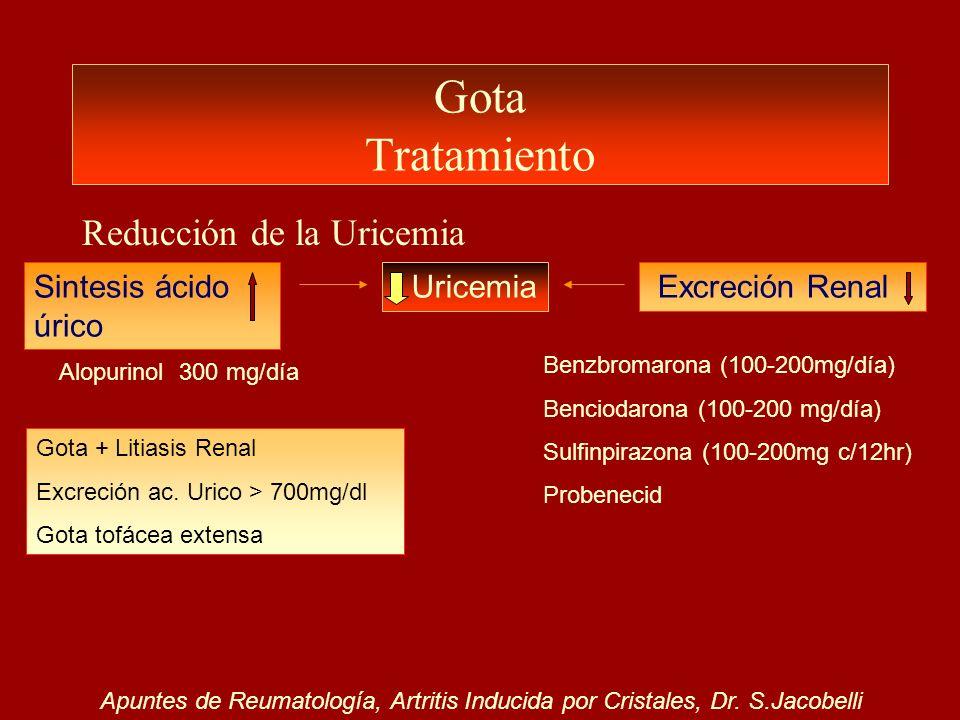 Gota Tratamiento Reducción de la Uricemia Sintesis ácido úrico