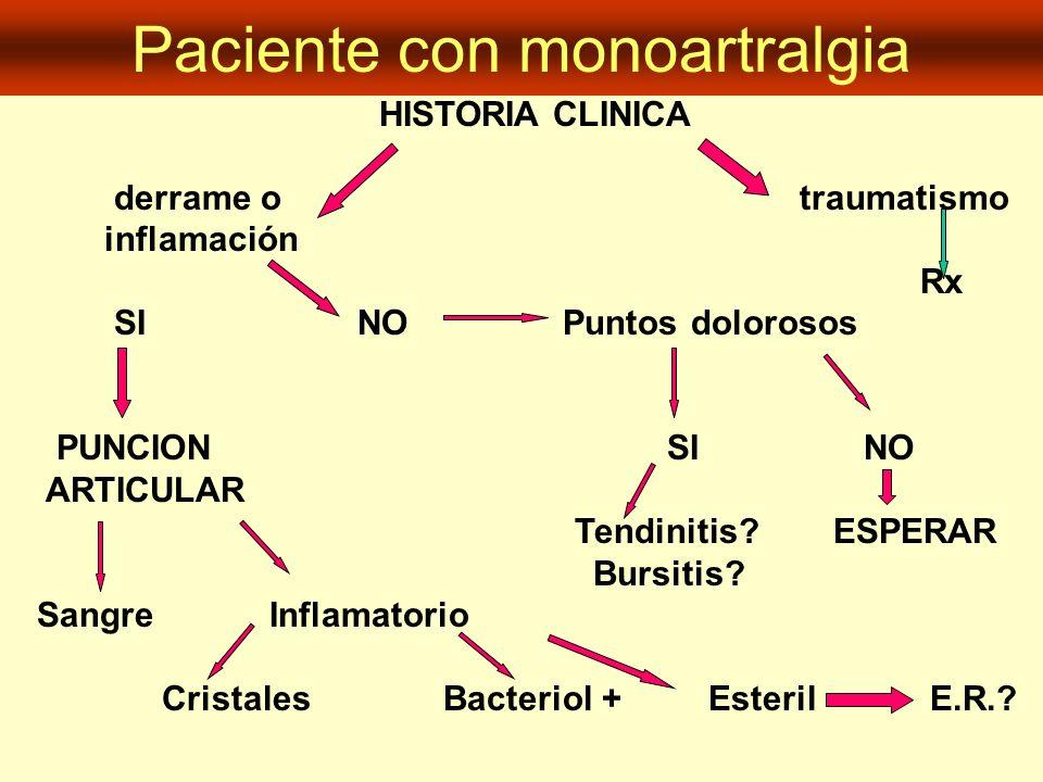 Paciente con monoartralgia