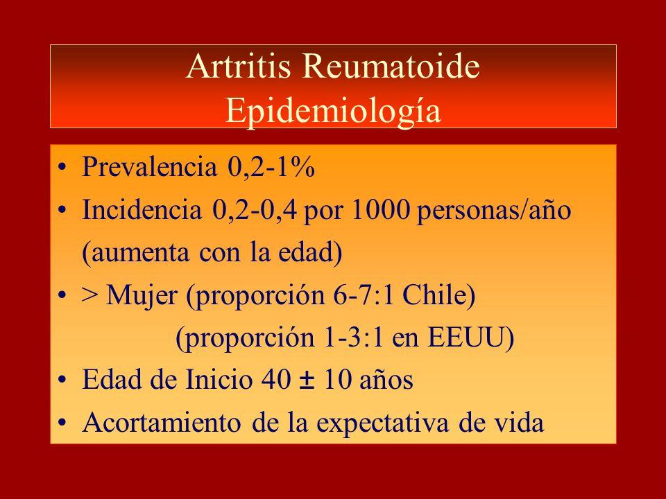 Artritis Reumatoide Epidemiología