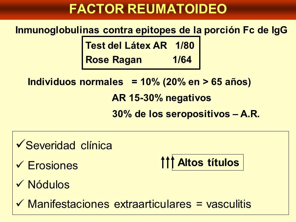 FACTOR REUMATOIDEO Severidad clínica Erosiones Nódulos