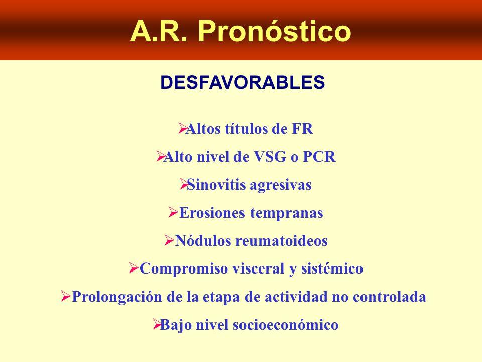 A.R. Pronóstico DESFAVORABLES Altos títulos de FR