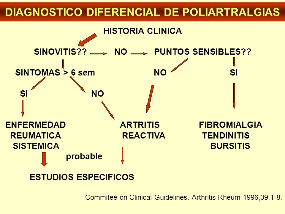 DIAGNOSTICO DIFERENCIAL DE POLIARTRALGIAS