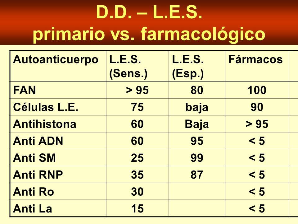 D.D. – L.E.S. primario vs. farmacológico