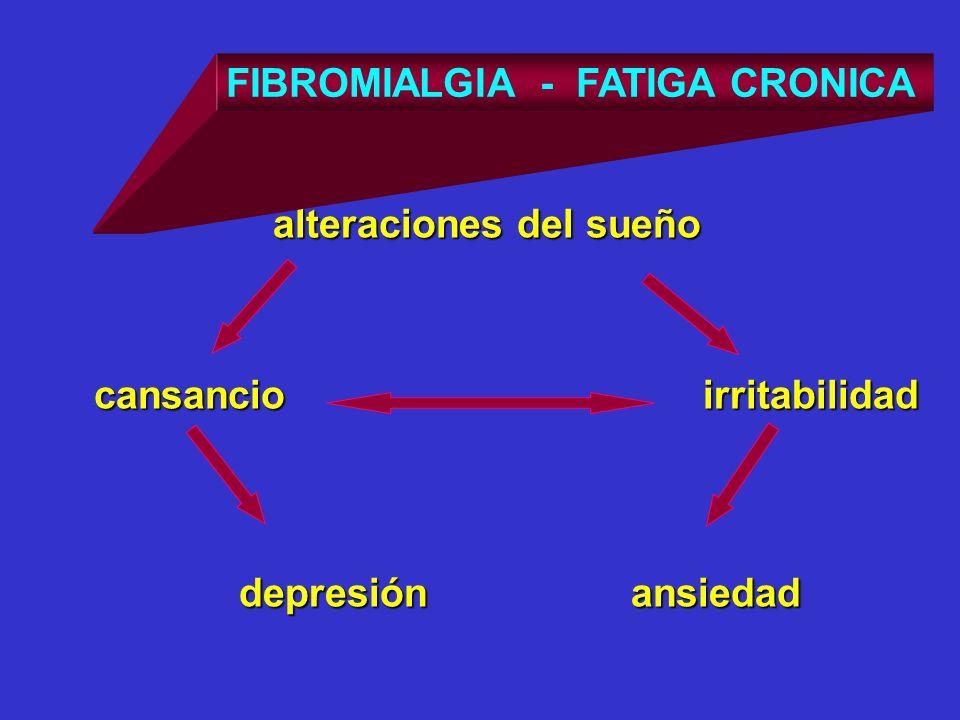 FIBROMIALGIA - FATIGA CRONICA