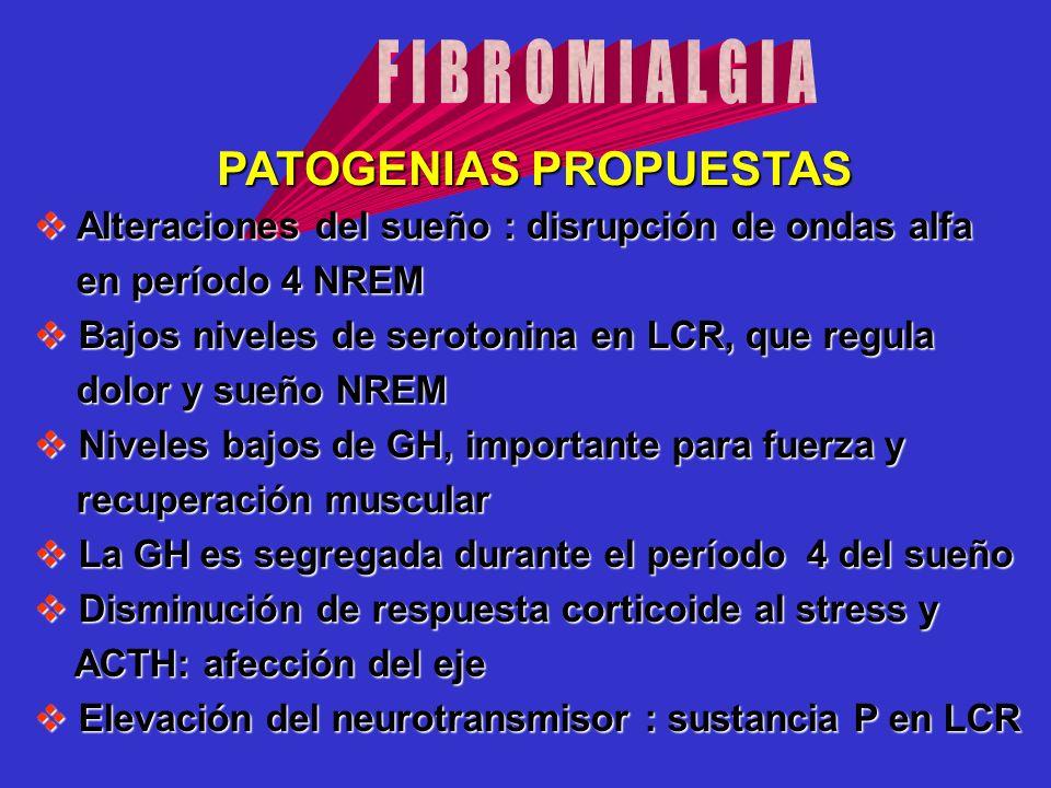 FIBROMIALGIA PATOGENIAS PROPUESTAS