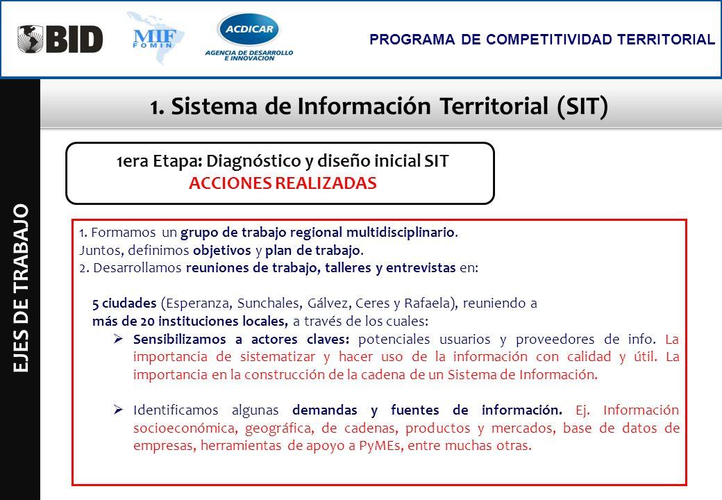 1. Sistema de Información Territorial (SIT)