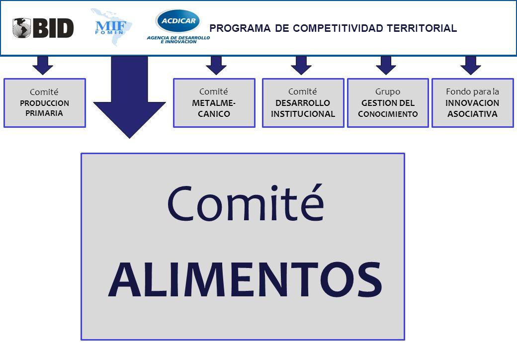 Comité ALIMENTOS PROGRAMA DE COMPETITIVIDAD TERRITORIAL Comité Comité