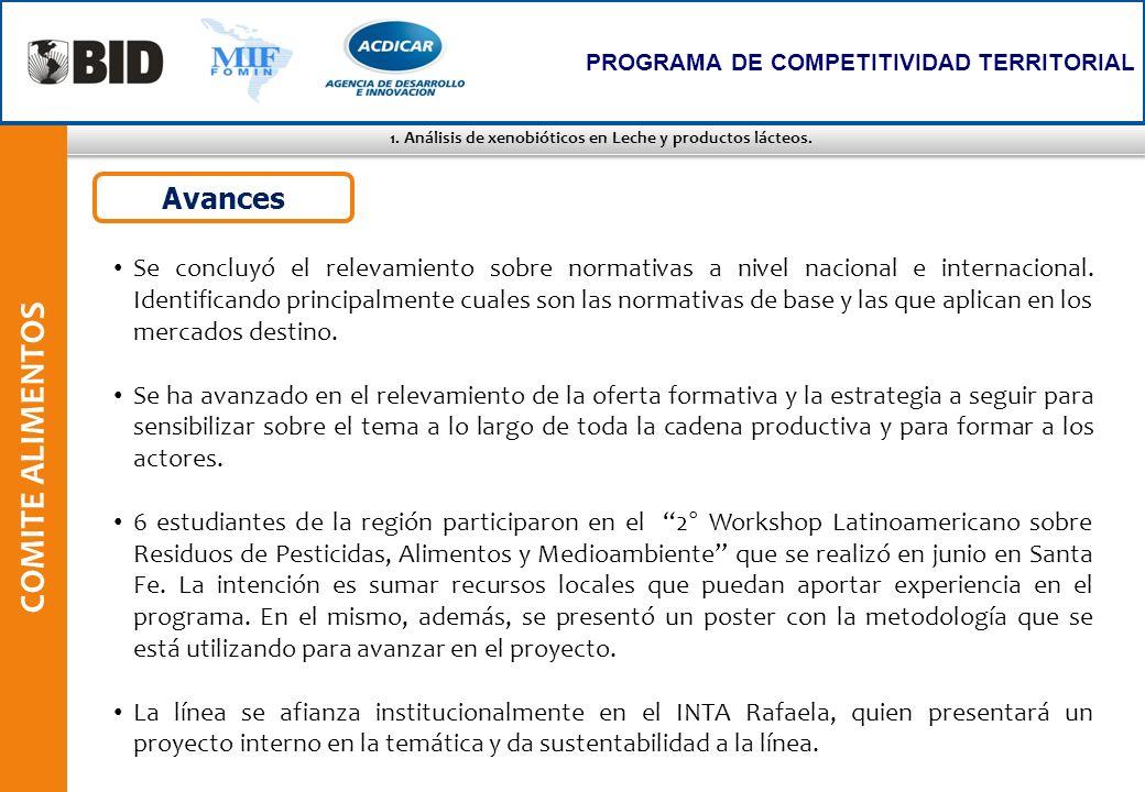 1. Análisis de xenobióticos en Leche y productos lácteos.