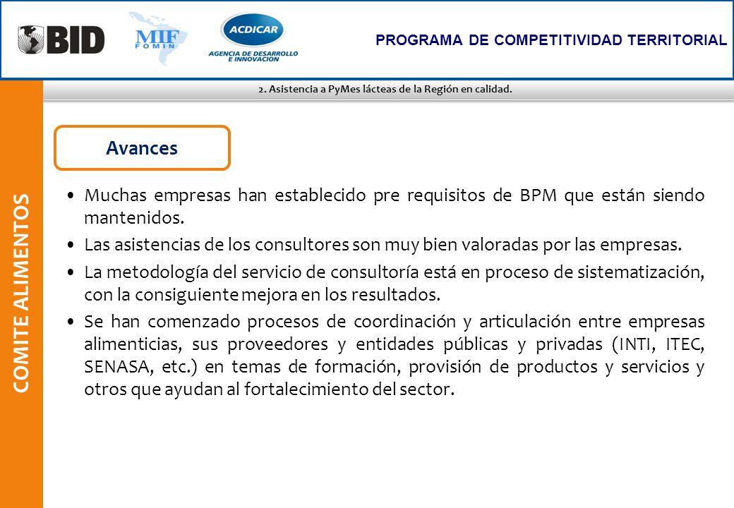 2. Asistencia a PyMes lácteas de la Región en calidad.