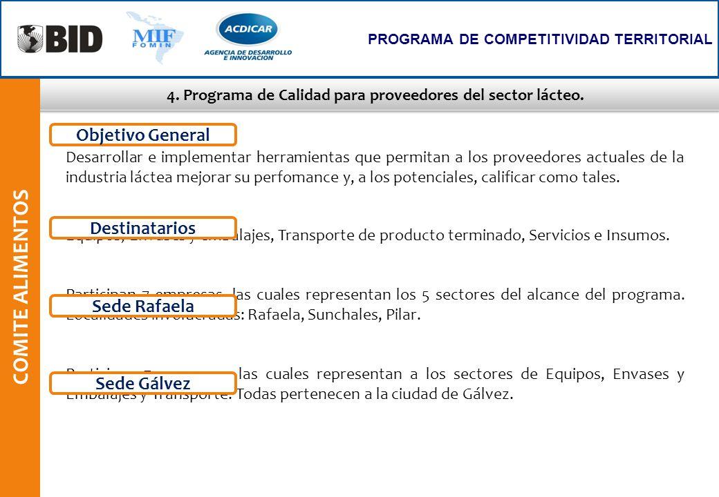 4. Programa de Calidad para proveedores del sector lácteo.